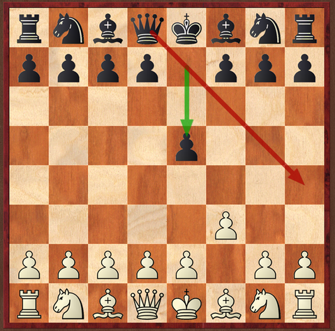 how to win chess in 2 moves diagram