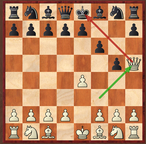 3 moves checkmate